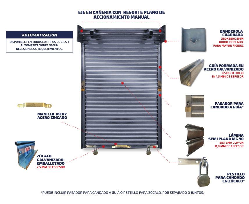 cortinas metálicas motorizadas y manuales